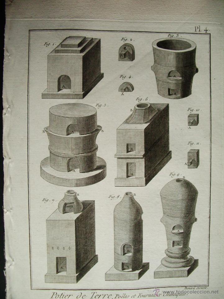 1783-GRABADO ESTUFAS-HORNOS DE ALFARERO-CERAMISTA-BERNARD-DE ENCICLOPEDIA DIDEROT-ORIGINAL-23X31 CM (Arte - Grabados - Antiguos hasta el siglo XVIII)