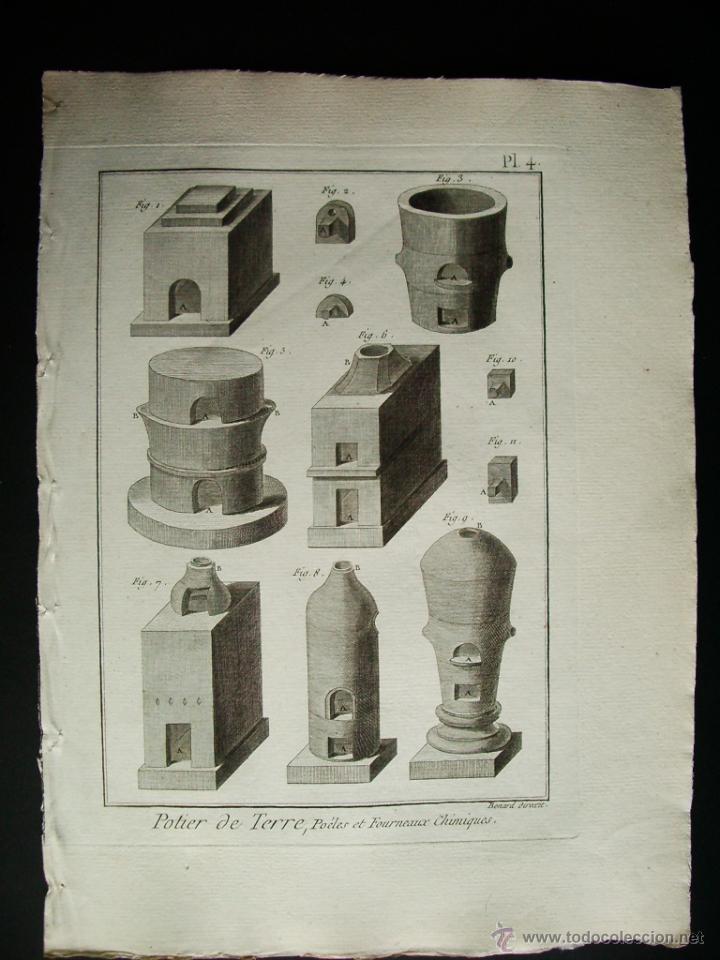 Arte: 1783-GRABADO ESTUFAS-HORNOS DE ALFARERO-CERAMISTA-BERNARD-DE ENCICLOPEDIA DIDEROT-ORIGINAL-23X31 CM - Foto 2 - 45387018