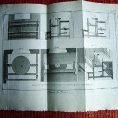 Arte: 1783-GRABADO TORNO DE ALFARERO-CERAMISTA-BERNARD- ENCICLOPEDIA DIDEROT-ORIGINAL-44X31 CM. Lote 45387413