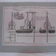 Arte: GRABADO ORIGINAL PROCEDENTE DE L'ENCYCLOPEDIE DE D'ALAMBERT - DIDEROT. (1770-1778). Lote 49323490