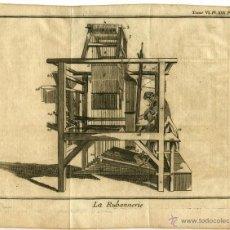 Arte: GRABADO DE TELAR DE CINTAS FRANCÉS AÑO 1731 ESPECTÁCULO DE LA NATURALEZA RIBBON XVIII LA RUBANNERIE. Lote 50307610