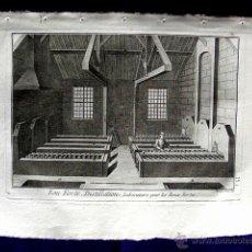 Arte: 2 GRABADOS AL COBRE ORIGINALES DEL SIGLO XVIII. AGUA FUERTE-LABORATORIO-DESTILACION-VASOS-UTENSILIOS. Lote 50311531