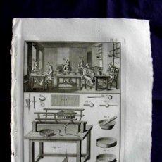 Arte: 4 GRABADOS AL COBRE ORIGINALES DEL SIGLO XVIII. ESMALTE-ESMALTADOR-PERLAS FALSAS-JOYERIA . Lote 50311637