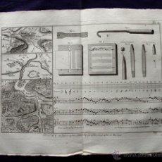 Arte: SERIE 2 GRABADOS AL COBRE ORIGINALES SIGLO XVIII. GRABADO DE LETRAS-TOPOGRAFIA-GEOGRAFIA-MUSICA. Lote 50313054