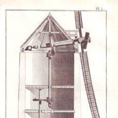 Arte: DIDEROT: MOULIN A SCIER LES PIERRES EN DALLES. 4 LÁMINAS GRABADAS, SIGLO XVIII. Lote 52697279