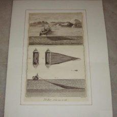 Arte: GRABADO ANTIGUO DE OFICIOS. PESCADORES. 1775. PECHE AVEC LE GILLE.. Lote 55070953