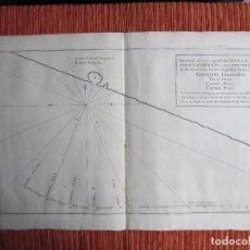 Arte: 1748- MAPA CARTA NAÚTICA DE ACAPULCO. MÉXICO. ORIGINAL. Lote 68166453