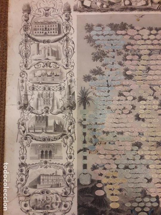 Arte: GRABADO GENEALOGIA DE LOS REYES DE ESPAÑA Y DE PORTUGAL 1854 JAIME JOSE MORAGUES - Foto 4 - 81270748