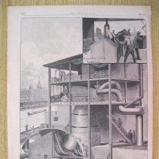 Arte: VISTA INTERIOR DE UNA FÁBRICA EN BERLIN (ALEMANIA), 1900. Lote 92928150