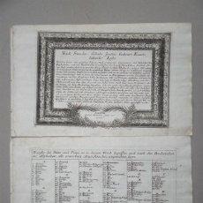 Arte: PRÓLOGO E ÍNDICE DEL LIBRO FORCE DE EUROPE, 1720. BODENEHR. Lote 93306285