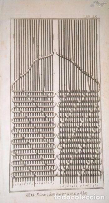 Arte: Grabados antiguos industria de Seda año 1794 colección completa de 12 distintos con certif. autent. - Foto 6 - 96956639