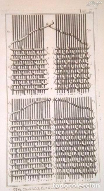Arte: Grabados antiguos industria de Seda año 1794 colección completa de 12 distintos con certif. autent. - Foto 7 - 96956639