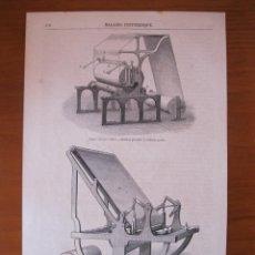 Arte: MÁQUINAS DE IMPRESIÓN SOBRE TELA, 1858.. Lote 98789955