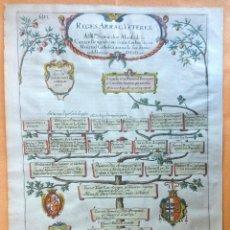 Arte: GRABADO ANTIGUO ARAGÓN GENEALOGÍA REYES ARAGONESES AÑO 1650 HERÁLDICA CON CERTIFICADO AUTENTICIDAD .. Lote 63807043
