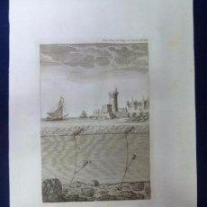 Art: GRABADO DICC HISTÓRICO DE LOS ARTES DE LA PESCA NACIONAL TOM IV LÁMINA LVIII AÑO 1793 (33 X 23,5 CM). Lote 103527563