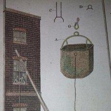 Arte: 1775 GRABADO ORIGINAL CUERPO BOMBEROS LONDRES *THE LONDON MAGAZINE* ORIGINAL. Lote 108398532