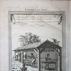 Arte: FÁBRICA DE TABACO EN EL CARIBE ( AMÉRICA) 1746. BELLIN. Lote 109210579