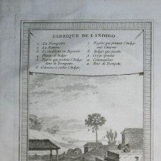 Arte: FÁBRICA DE TINTE EN EL CARIBE (AMÉRICA) , 1746. BELLIN. Lote 109211171