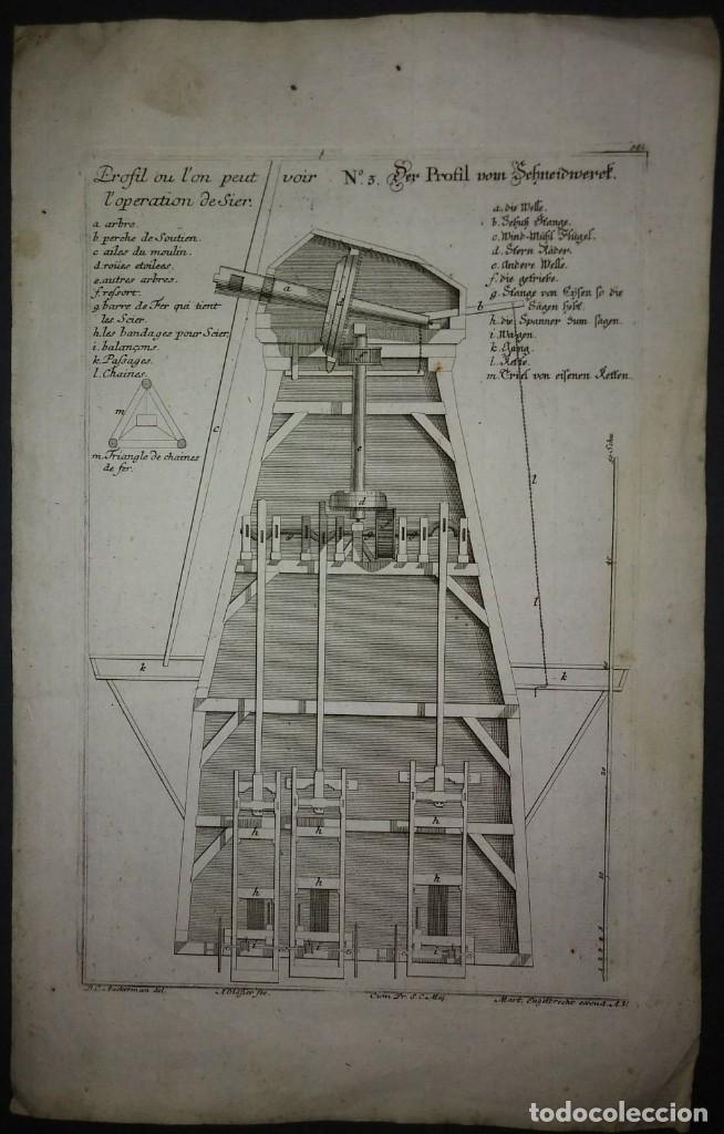 Arte: Plan y delineación de un molino de viento para sostener la madera. 4 grabados - Foto 4 - 114586187