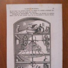 Arte: UN MOLINO, SUS PARTES Y SU FUNCIONAMIENTO, 1867. ANÓNIMO. Lote 114791375