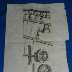 Arte: (M2) GRABADO S.XVIII , GRABADO SOBRE CAMPANAS , HOROLOGIUM LEODII , 47 X 33 CM. Lote 115490355