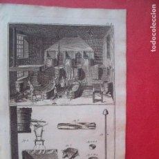 Arte: GRABADOS.-CERERIA.-GRABADOS AL COBRE.-ENCICLOPEDIA DE LAS ARTES Y MATERIAS.-LOTE 3 GRABADOS S. XVIII. Lote 116373843