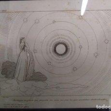 Arte: EXTRAÑO GRABADO ENMARCADO. Lote 117142927