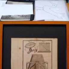 Arte: GRABADOS SIGLO XVIII SOBRE GEOMETRÍA, APARATOS.. Lote 120577739