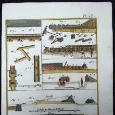 Arte: ARTE MILITAR, FORTIFICACIÓN, 1782. DIDEROT Y D'ALEMBERT. Lote 126405231