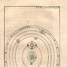 Arte: GRABADO ORIGINAL SIGLO XVIII- ASTRONOMIA - SISTEMA COPERNICANO. Lote 126958351