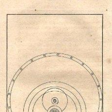 Arte: GRABADO ORIGINAL SIGLO XVIII- SISTEMA PTOLEMAICO - ASTRONOMIA - CIENCIAS - 1761 - . Lote 126958667