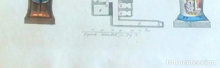 Arte: Grabado antiguo momias egipcias 1799 con certif. autenticidad. Grabados antiguos momias egipcias - Foto 3 - 91996590