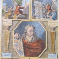 Arte: RETRATO Y ESCENAS DEL PINTOR GRIEGO APELES, 1679. SANDRART. Lote 131135604