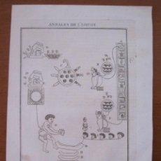 Arte: HISTORIAS ANTIGUAS DEL IMPERIO AZTECA (MÉXICO, AMÉRICA DEL SUR), 1754. N. BELLIN/ A. PREVOST. Lote 133771190