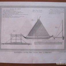Arte: EMBARCACIÓN DE LAS ISLAS DE LOS LADRONES ( MARIANAS DEL NORTE, ASIA), 1754. N. BELLIN/ A. PREVOST. Lote 133772942
