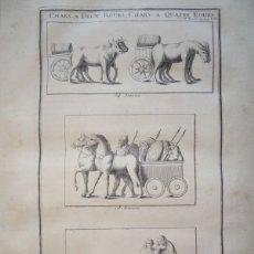 Arte: ANTIGUOS CARROS ROMANOS DE DOS Y CUATRO RUEDAS, 1722. MONTFAUCON. Lote 141507397