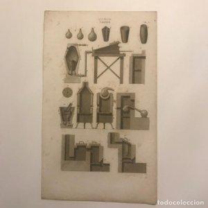 Grabado Química. Francia. Siglo XVII. 14x23 cm