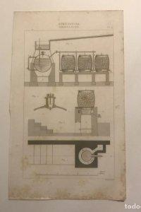 Grabado antiguo de agricultura. Francia. Siglo XVII