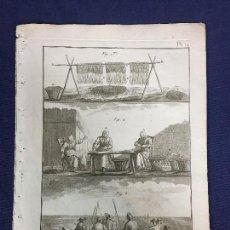 Arte: GRABADO SOBRE PESCA BERNARD DIREXIT ORIGINAL S XVIII ENCICLOPEDIA DIDEROT ET DALEMBERT PL 14. Lote 149151526