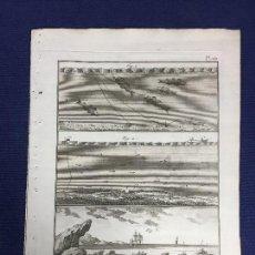 Arte: GRABADO SOBRE PESCA BERNARD DIREXIT ORIGINAL S XVIII ENCICLOPEDIA DIDEROT ET DALEMBERT PL 20. Lote 149154074