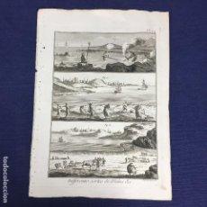 Arte: GRABADO SOBRE PESCA BERNARD DIREXIT ORIGINAL S XVIII ENCICLOPEDIA DIDEROT ET DALEMBERT PL 24. Lote 149159010