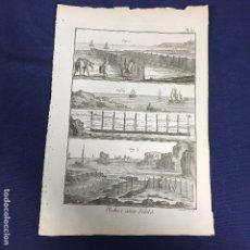 Arte: ANTIGUO GRABADO PESCA RED BERNARD DIREXIT ORIGINAL S XVIII ENCICLOPEDIA DIDEROT ET DALEMBERT PL 57. Lote 149164338