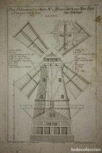 Plan y delineación de un molino de viento para sostener la madera. 4 grabados