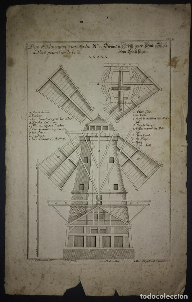 Arte: Plan y delineación de un molino de viento para sostener la madera. 4 grabados - Foto 2 - 114586187