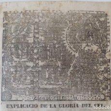 Arte: LIBRERIA GHOTICA. EXPLICACIÓ DE LA GLORIA DEL CEL. MANRESA IMPRENTA DE PAU ROCA. 1849. . Lote 159566294