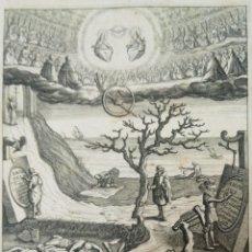 Arte: INFIERNO, GRABADO S. XVII, BOËTIUS À BOLSWERT, CIRCA 1620, DEMONIO, BARROCO BODIUS HOLANDA . Lote 172983272