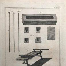 Arte: GRABADO SXVIII OFICIOS / PROFESIONES. Lote 177943257