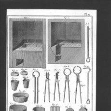 Arte: BERNARD DIREXIT. GRABADO SIGLO XVIII: ORFEVRE GROSSIER , PETIT FOURNEAU. Lote 180093878