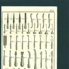 Arte: BERNARD DIREXIT. GRABADO SIGLO XVIII: ORFEVRE GROSSIER , OUTILS. Lote 180093998