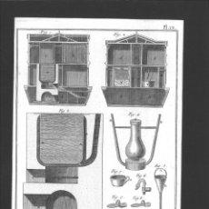 Arte: BERNARD DIREXIT. GRABADO SIGLO XVIII: PERRUQUIER BAIGNEUR ETUVISTE, BAINS ET D'ETAILS. Lote 180098661
